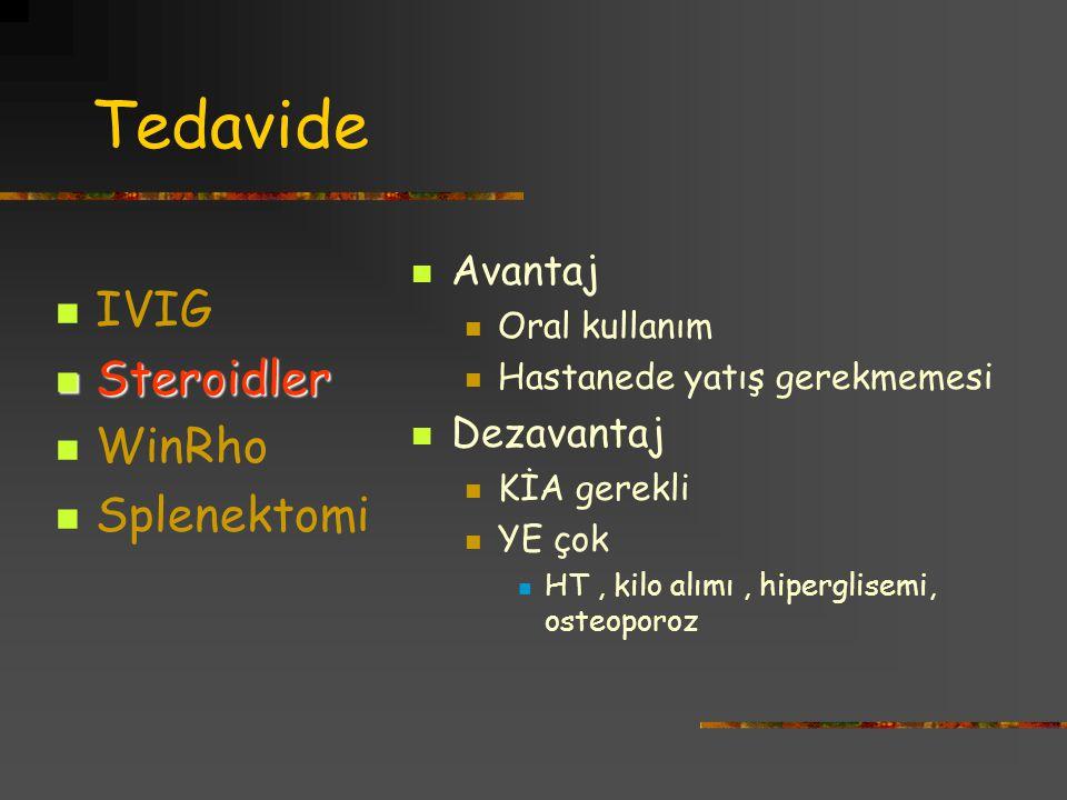 Tedavide IVIG Steroidler Steroidler WinRho Splenektomi Avantaj Oral kullanım Hastanede yatış gerekmemesi Dezavantaj KİA gerekli YE çok HT, kilo alımı,