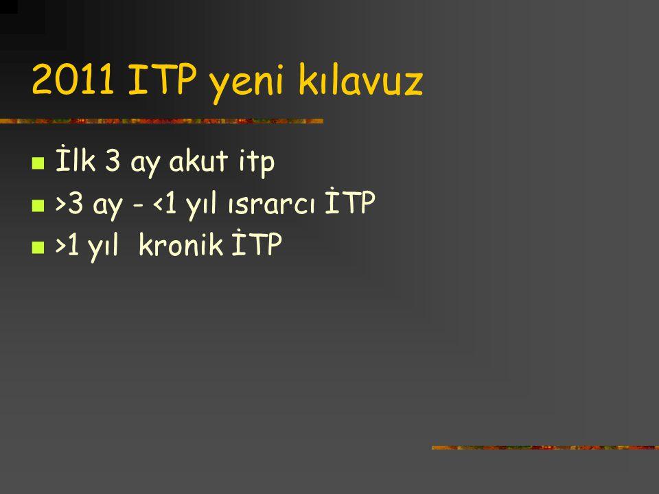 2011 ITP yeni kılavuz İlk 3 ay akut itp >3 ay - <1 yıl ısrarcı İTP >1 yıl kronik İTP