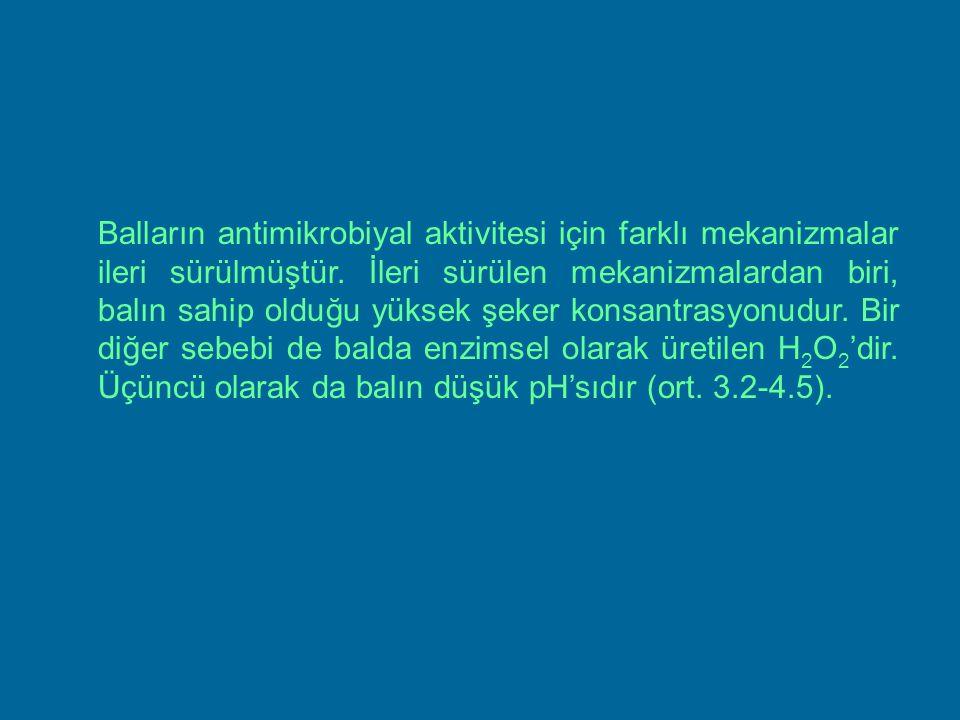 Balların antimikrobiyal aktivitesi için farklı mekanizmalar ileri sürülmüştür. İleri sürülen mekanizmalardan biri, balın sahip olduğu yüksek şeker kon