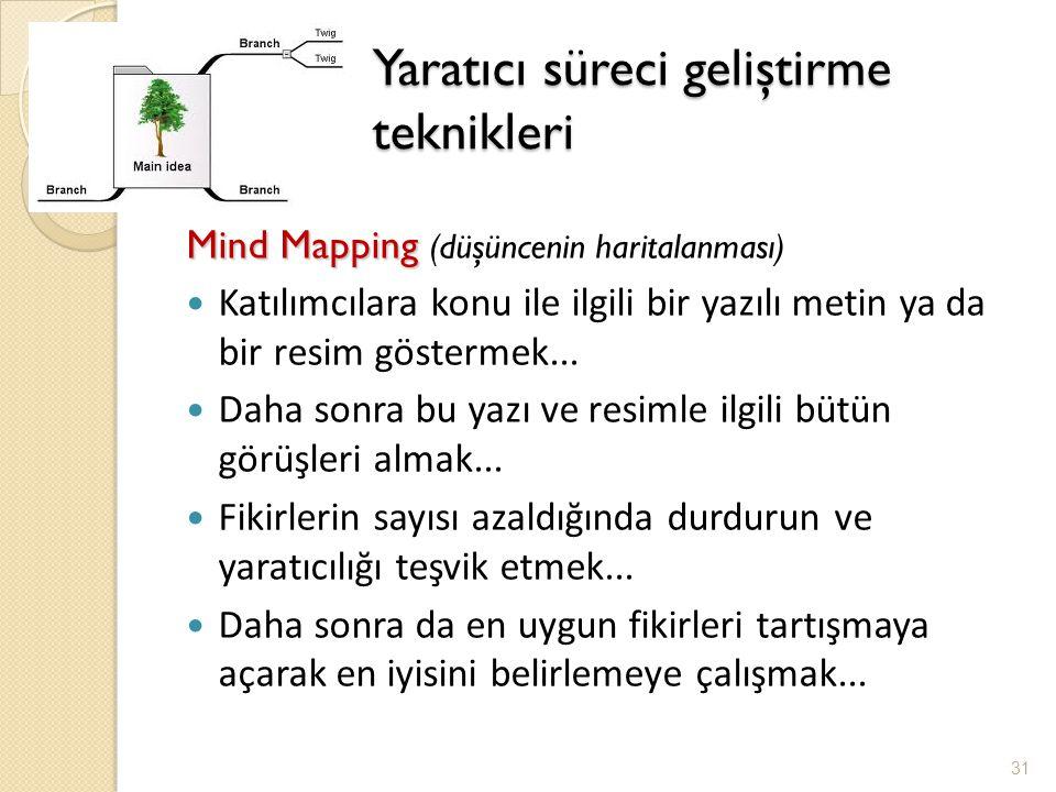 Yaratıcı süreci geliştirme teknikleri Mind Mapping Mind Mapping (düşüncenin haritalanması) Katılımcılara konu ile ilgili bir yazılı metin ya da bir re
