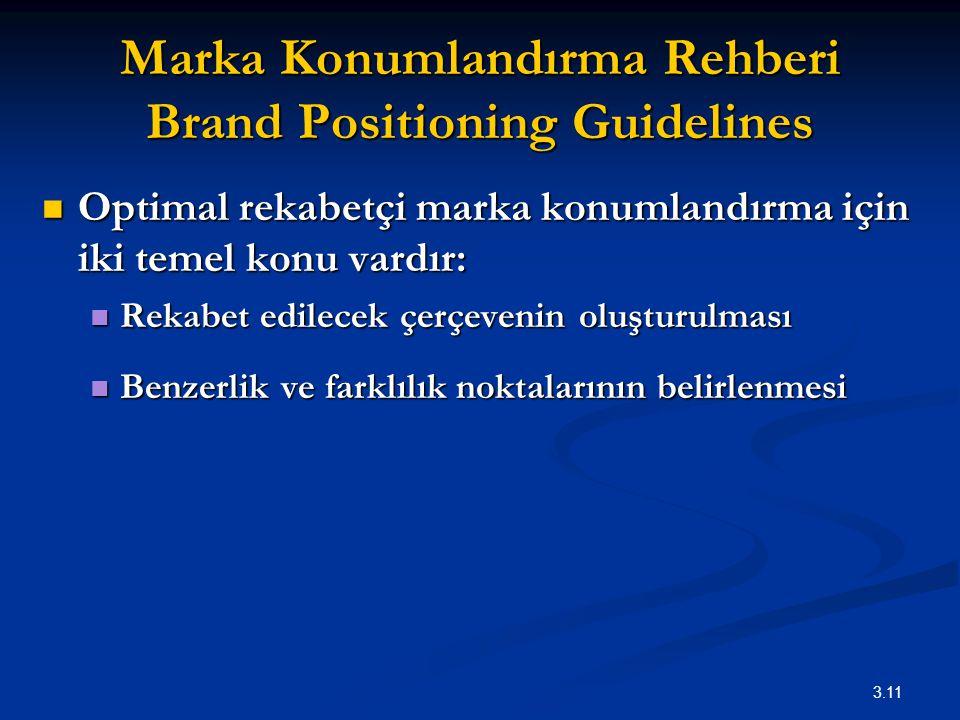 3.11 Marka Konumlandırma Rehberi Brand Positioning Guidelines Optimal rekabetçi marka konumlandırma için iki temel konu vardır: Optimal rekabetçi mark