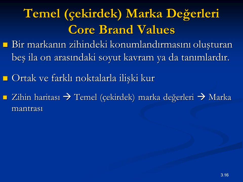3.16 Temel (çekirdek) Marka Değerleri Core Brand Values Bir markanın zihindeki konumlandırmasını oluşturan beş ila on arasındaki soyut kavram ya da ta
