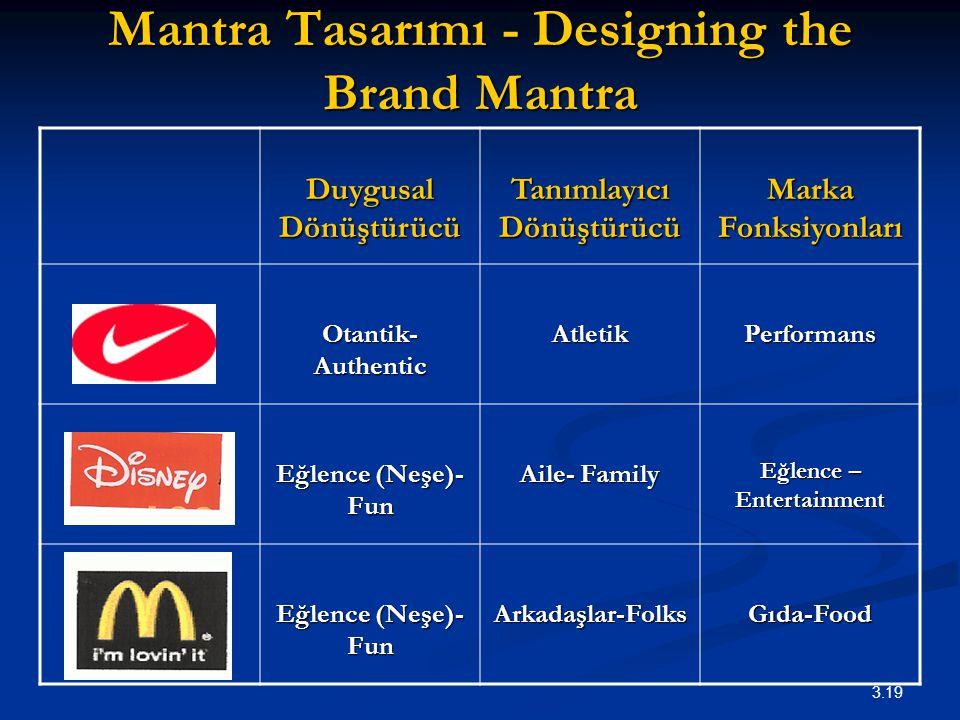 3.19 Mantra Tasarımı - Designing the Brand Mantra Duygusal Dönüştürücü Tanımlayıcı Dönüştürücü Marka Fonksiyonları Nike Otantik- Authentic Atletik Per
