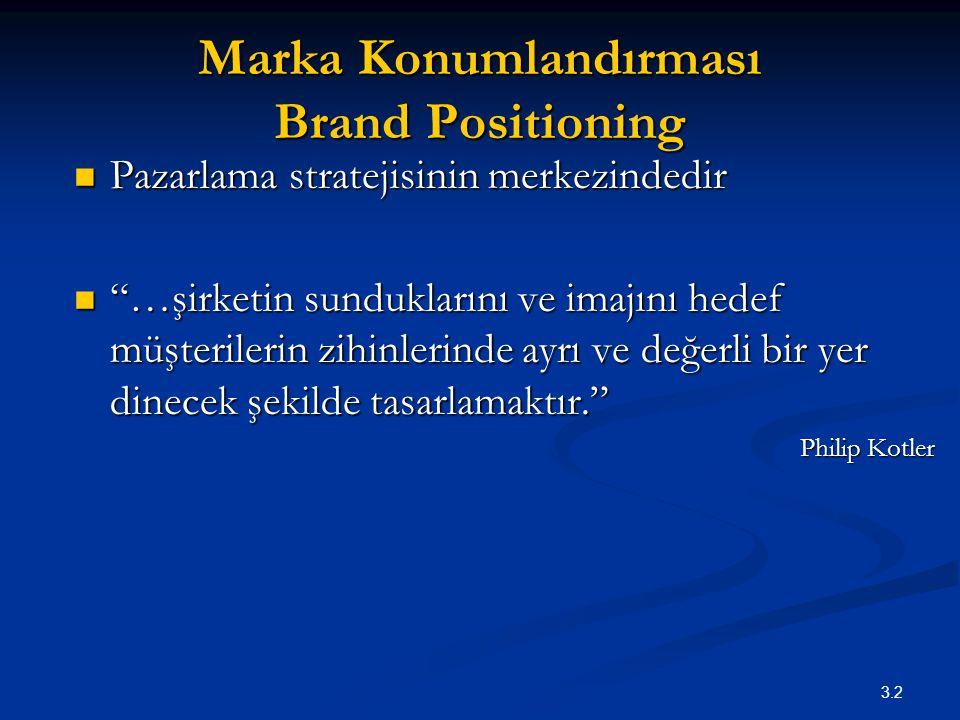 """3.2 Marka Konumlandırması Brand Positioning Pazarlama stratejisinin merkezindedir Pazarlama stratejisinin merkezindedir """"…şirketin sunduklarını ve ima"""