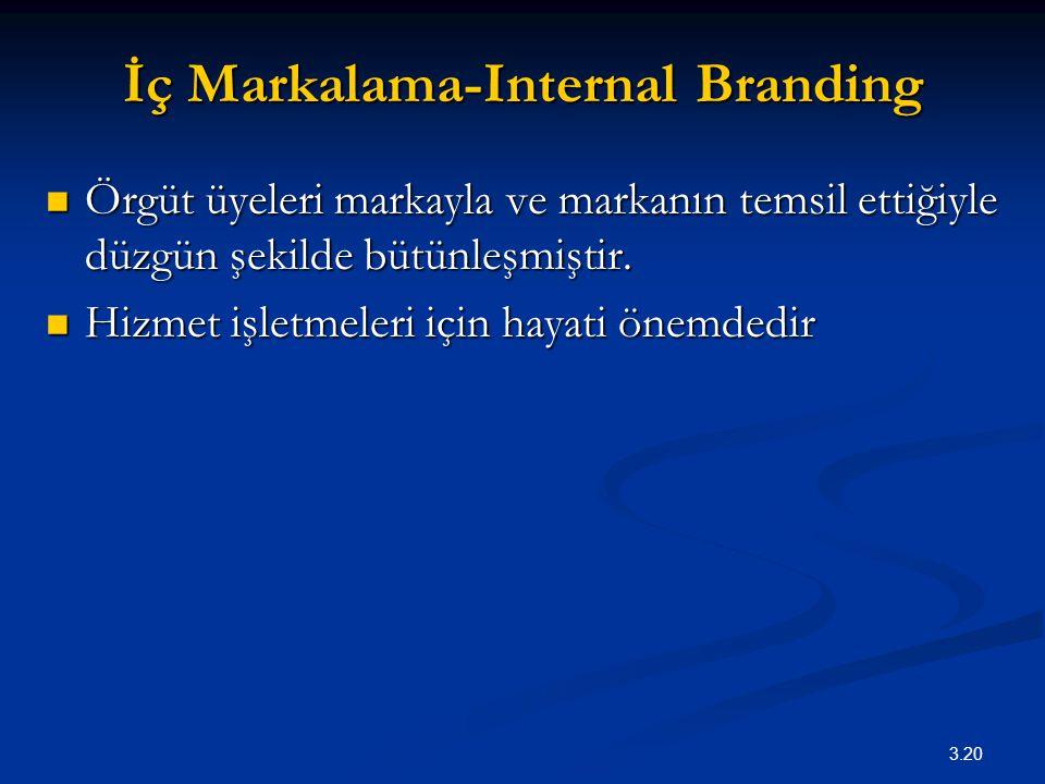3.20 İç Markalama-Internal Branding Örgüt üyeleri markayla ve markanın temsil ettiğiyle düzgün şekilde bütünleşmiştir. Örgüt üyeleri markayla ve marka