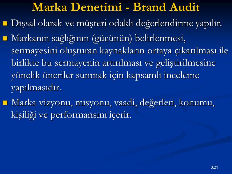 3.21 Marka Denetimi - Brand Audit Dışsal olarak ve müşteri odaklı değerlendirme yapılır. Dışsal olarak ve müşteri odaklı değerlendirme yapılır. Markan