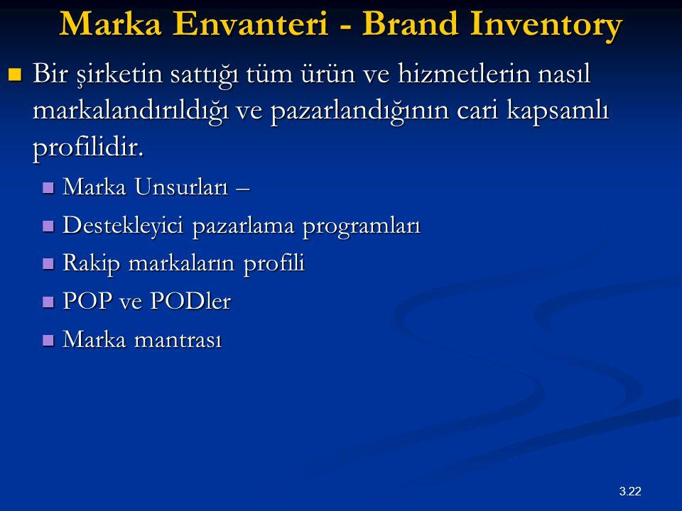 3.22 Marka Envanteri - Brand Inventory Bir şirketin sattığı tüm ürün ve hizmetlerin nasıl markalandırıldığı ve pazarlandığının cari kapsamlı profilidi