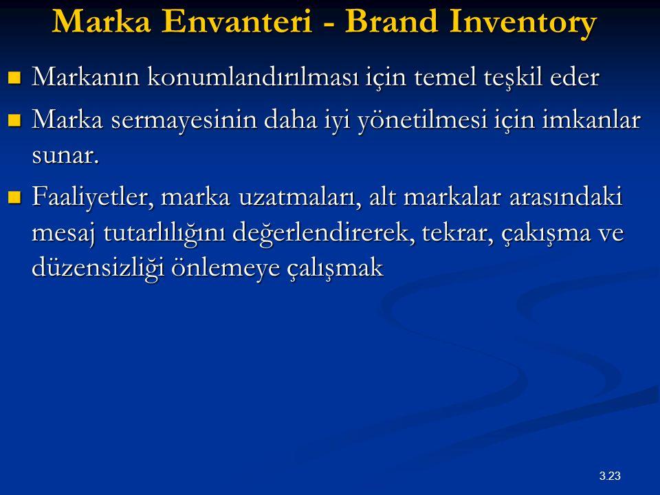 3.23 Marka Envanteri - Brand Inventory Markanın konumlandırılması için temel teşkil eder Markanın konumlandırılması için temel teşkil eder Marka serma