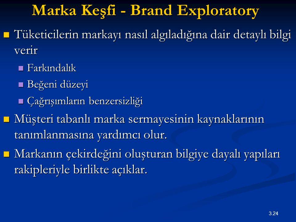 3.24 Marka Keşfi - Brand Exploratory Tüketicilerin markayı nasıl algıladığına dair detaylı bilgi verir Tüketicilerin markayı nasıl algıladığına dair d
