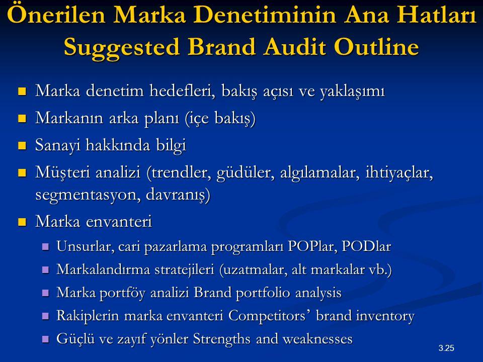 3.25 Önerilen Marka Denetiminin Ana Hatları Suggested Brand Audit Outline Marka denetim hedefleri, bakış açısı ve yaklaşımı Marka denetim hedefleri, b