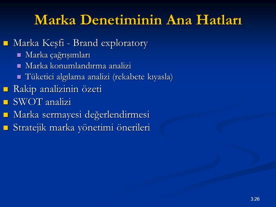 3.26 Marka Denetiminin Ana Hatları Marka Keşfi - Brand exploratory Marka Keşfi - Brand exploratory Marka çağrışımları Marka çağrışımları Marka konumla