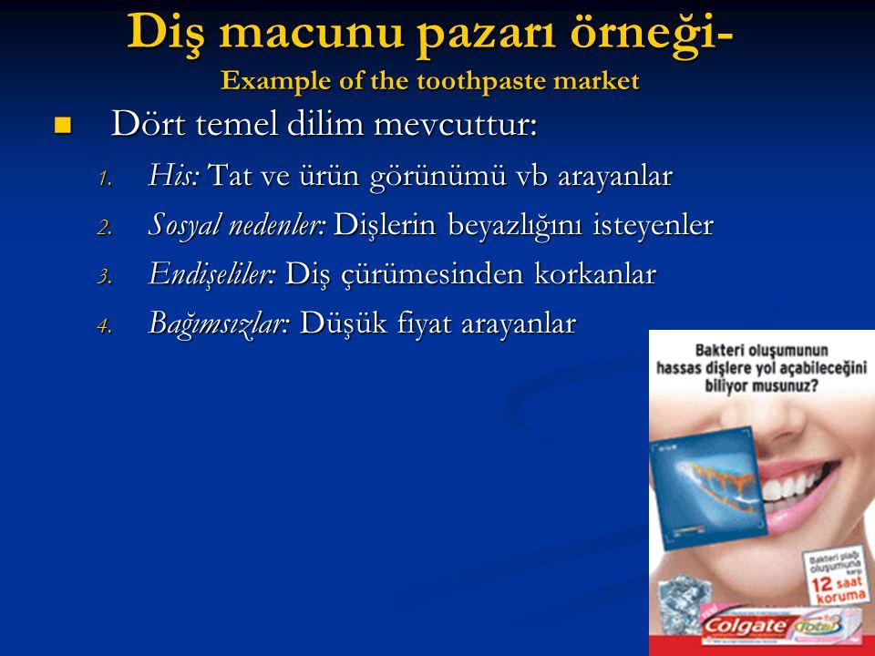 3.5 Diş macunu pazarı örneği- Example of the toothpaste market Dört temel dilim mevcuttur: Dört temel dilim mevcuttur: 1. His: Tat ve ürün görünümü vb