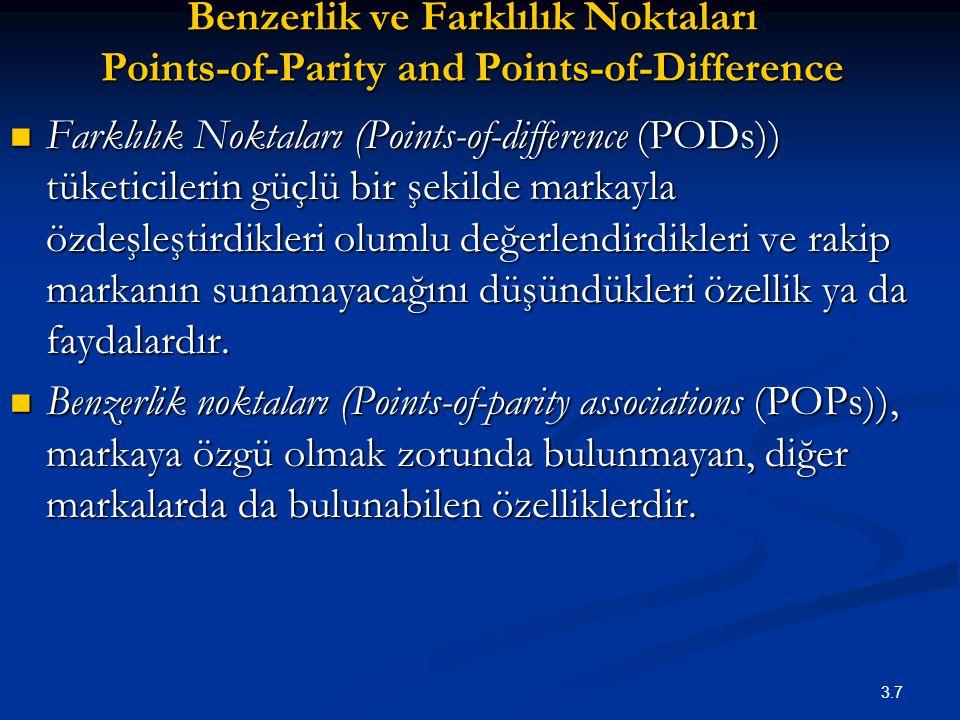 3.7 Benzerlik ve Farklılık Noktaları Points-of-Parity and Points-of-Difference Farklılık Noktaları (Points-of-difference (PODs)) tüketicilerin güçlü b