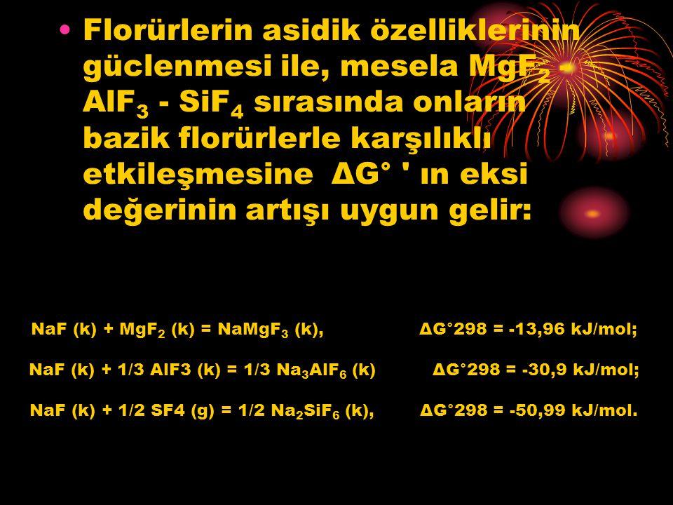 Florürlerin asidik özelliklerinin güclenmesi ile, mesela MgF 2 - AlF 3 - SiF 4 sırasında onların bazik florürlerle karşılıklı etkileşmesine ΔG° ' ın e