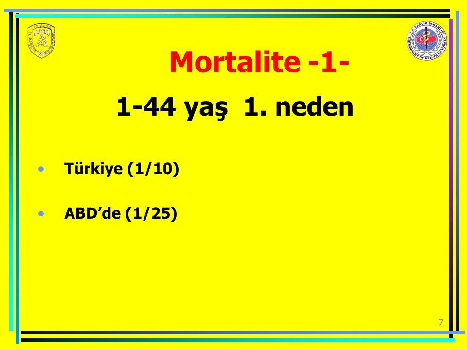 7 Mortalite -1- 1-44 yaş 1. neden Türkiye (1/10) ABD'de (1/25)