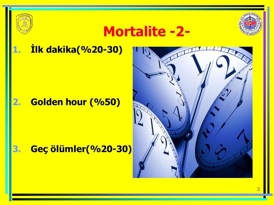 8 1.İlk dakika(%20-30) 2.Golden hour (%50) 3.Geç ölümler(%20-30) Mortalite -2-