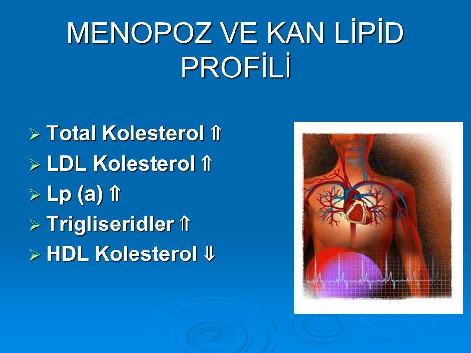 MENOPOZ VE KAN LİPİD PROFİLİ  Total Kolesterol ⇑  LDL Kolesterol ⇑  Lp (a) ⇑  Trigliseridler ⇑  HDL Kolesterol ⇓
