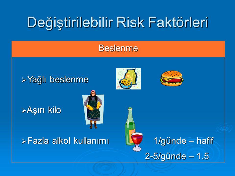 Değiştirilebilir Risk Faktörleri Beslenme  Yağlı beslenme  Aşırı kilo  Fazla alkol kullanımı 1/günde – hafif 2-5/günde – 1.5 2-5/günde – 1.5