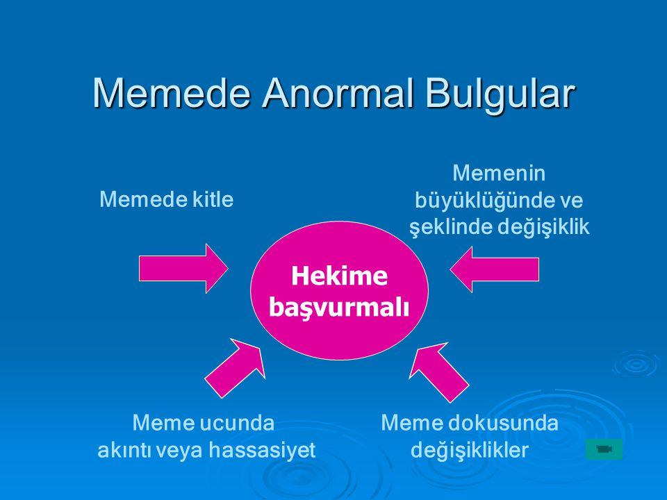 Memenin büyüklüğünde ve şeklinde değişiklik Memede Anormal Bulgular Hekime başvurmalı Memede kitle Meme ucunda akıntı veya hassasiyet Meme dokusunda değişiklikler
