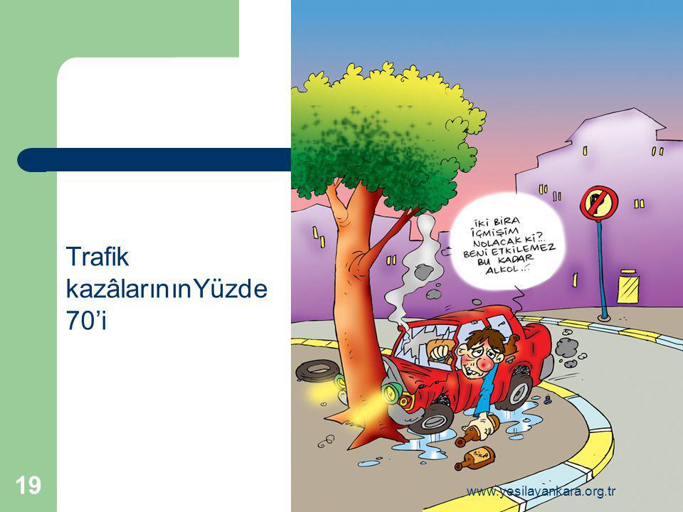 19 Trafik kazâlarınınYüzde 70'i www.yesilayankara.org.tr
