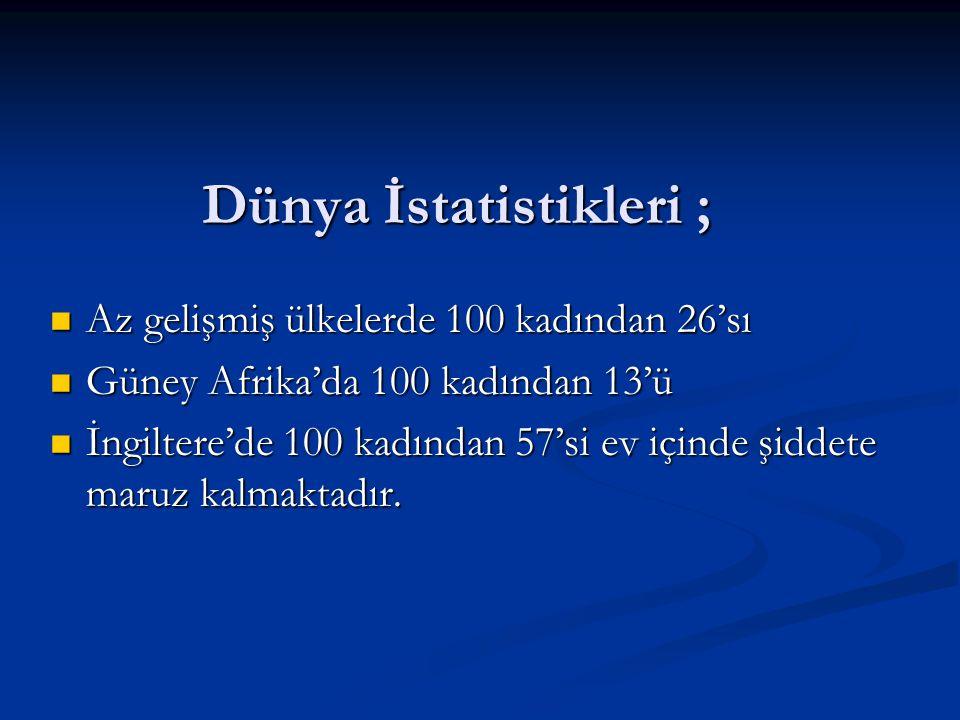 Kadına yönelik şiddet, dünya da en yaygın insan hakları ihlalleri için yer alıyor.Türkiye 'de hergün 5 kadın namus cinayetine kurban gidiyor.