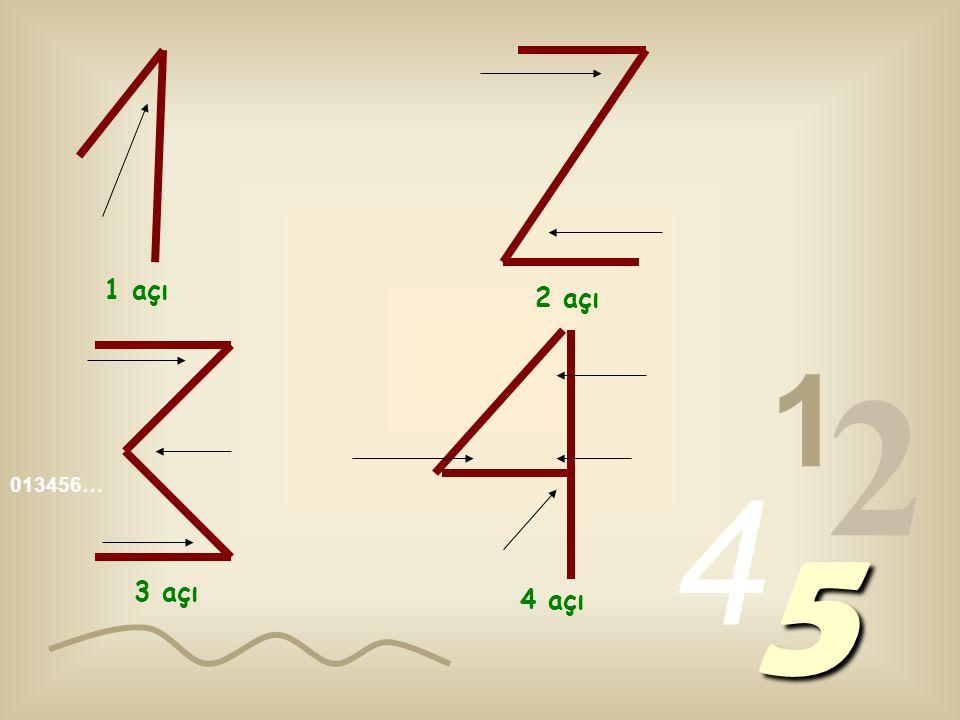 1 2 4 5 Numara algoritmalarının ilkel (ilk) yazılış formlarına bir göz atalım...