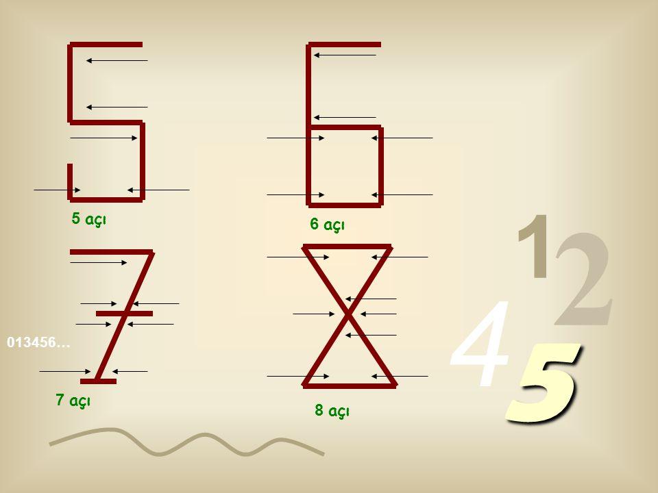 013456… 1 2 4 5 1 açı 2 açı 3 açı 4 açı