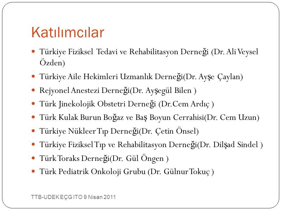 Katılımcılar TTB-UDEK EÇG ITO 9 Nisan 2011 Türkiye Fiziksel Tedavi ve Rehabilitasyon Derne ğ i (Dr.