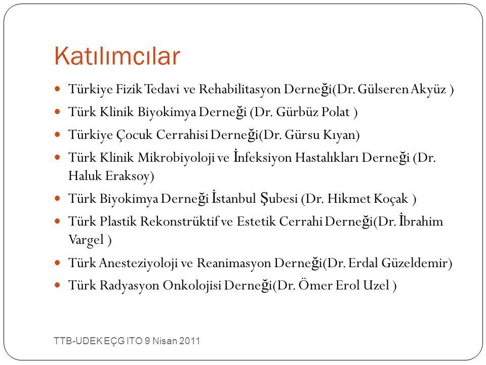 Katılımcılar Türkiye Fizik Tedavi ve Rehabilitasyon Derne ğ i(Dr.
