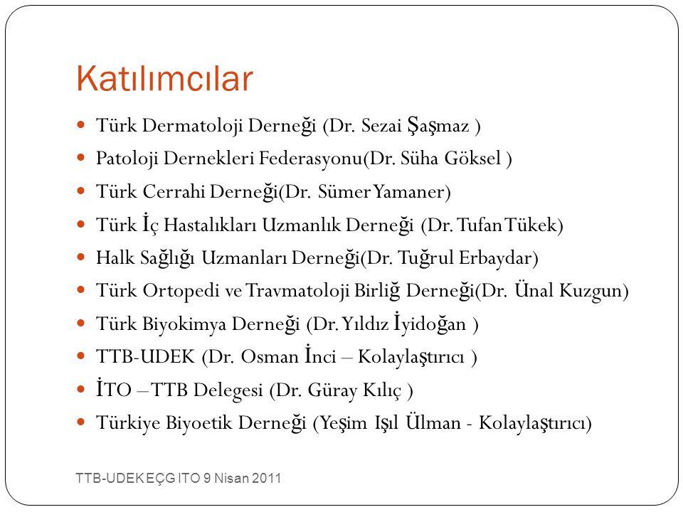 Katılımcılar Türk Dermatoloji Derne ğ i (Dr. Sezai Ş a ş maz ) Patoloji Dernekleri Federasyonu(Dr.