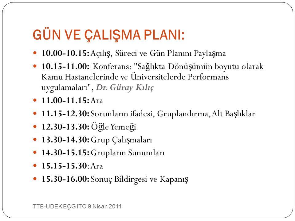 GÜN VE ÇALIŞMA PLANI: TTB-UDEK EÇG ITO 9 Nisan 2011 10.00-10.15: Açılı ş, Süreci ve Gün Planını Payla ş ma 10.15-11.00: Konferans: Sa ğ lıkta Dönü ş ümün boyutu olarak Kamu Hastanelerinde ve Üniversitelerde Performans uygulamaları , Dr.