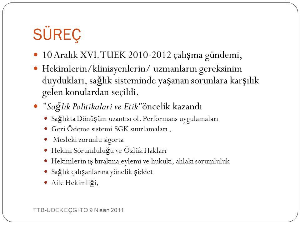 SÜREÇ TTB-UDEK EÇG ITO 9 Nisan 2011 10 Aralık XVI.