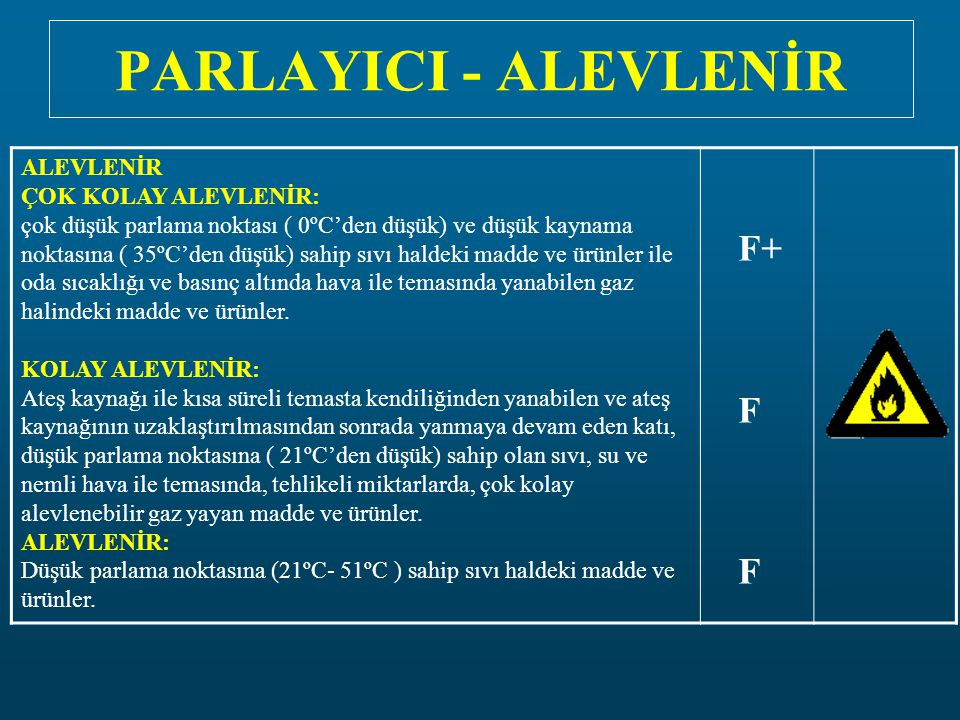 PARLAYICI - ALEVLENİR ALEVLENİR ÇOK KOLAY ALEVLENİR: çok düşük parlama noktası ( 0ºC'den düşük) ve düşük kaynama noktasına ( 35ºC'den düşük) sahip sıv