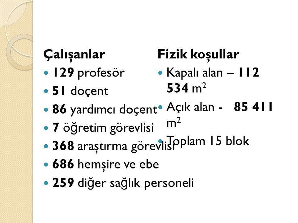 Çalışanlar 129 profesör 51 doçent 86 yardımcı doçent 7 ö ğ retim görevlisi 368 araştırma görevlisi 686 hemşire ve ebe 259 di ğ er sa ğ lık personeli Fizik koşullar Kapalı alan – 112 534 m 2 Açık alan - 85 411 m 2 Toplam 15 blok