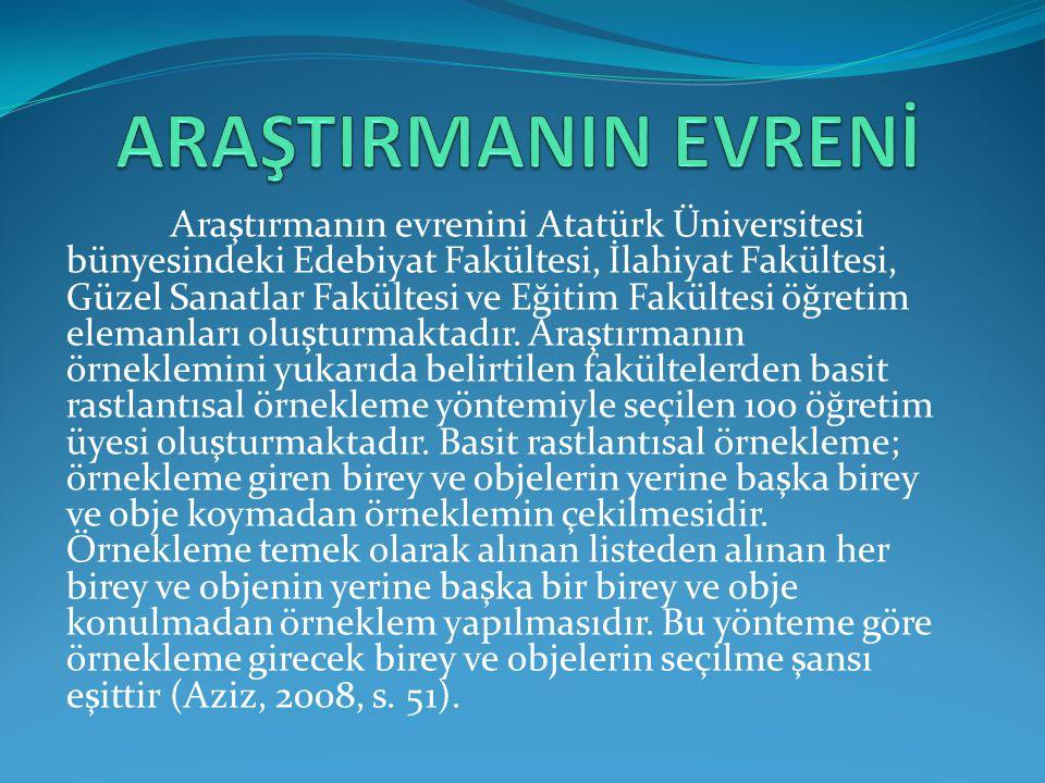Araştırmanın evrenini Atatürk Üniversitesi bünyesindeki Edebiyat Fakültesi, İlahiyat Fakültesi, Güzel Sanatlar Fakültesi ve Eğitim Fakültesi öğretim elemanları oluşturmaktadır.