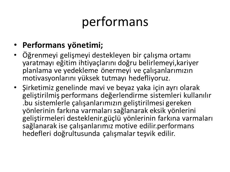 performans Performans yönetimi; Öğrenmeyi gelişmeyi destekleyen bir çalışma ortamı yaratmayı eğitim ihtiyaçlarını doğru belirlemeyi,kariyer planlama v
