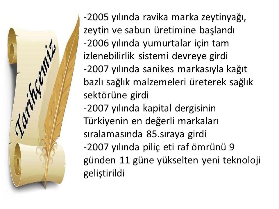 -2005 yılında ravika marka zeytinyağı, zeytin ve sabun üretimine başlandı -2006 yılında yumurtalar için tam izlenebilirlik sistemi devreye girdi -2007