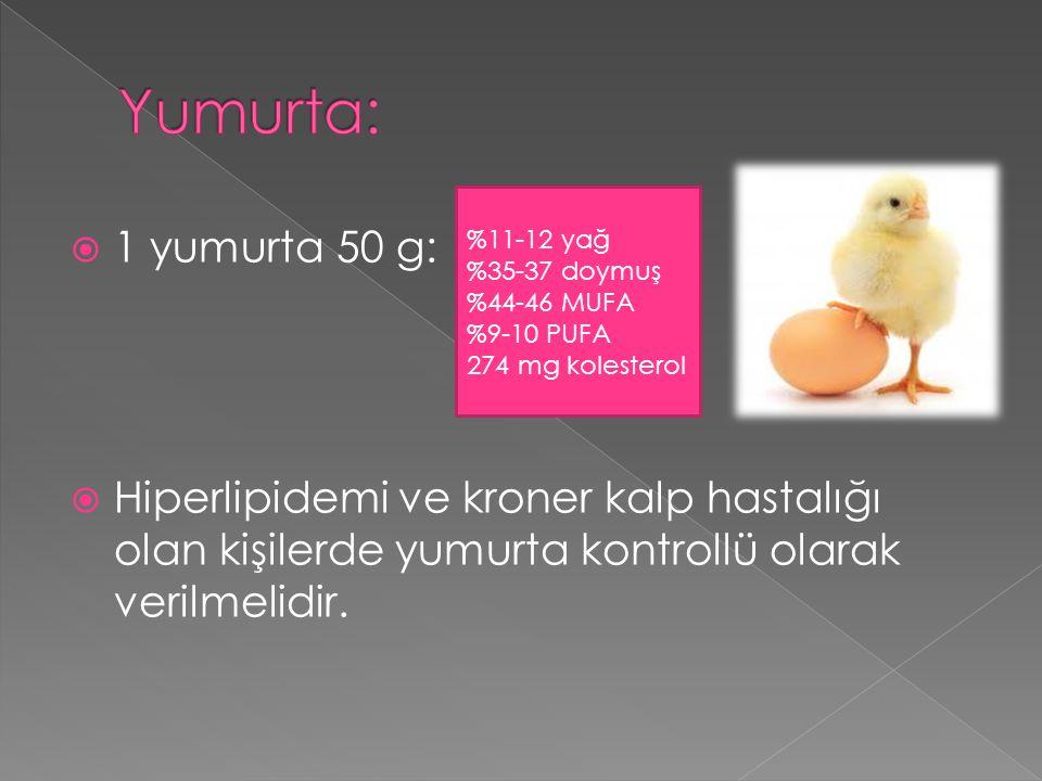  1 yumurta 50 g:  Hiperlipidemi ve kroner kalp hastalığı olan kişilerde yumurta kontrollü olarak verilmelidir. %11-12 yağ %35-37 doymuş %44-46 MUFA