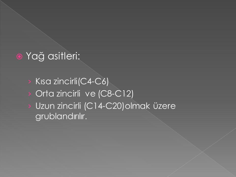  Yağ asitleri: › Kısa zincirli(C4-C6) › Orta zincirli ve (C8-C12) › Uzun zincirli (C14-C20)olmak üzere grublandırılır.
