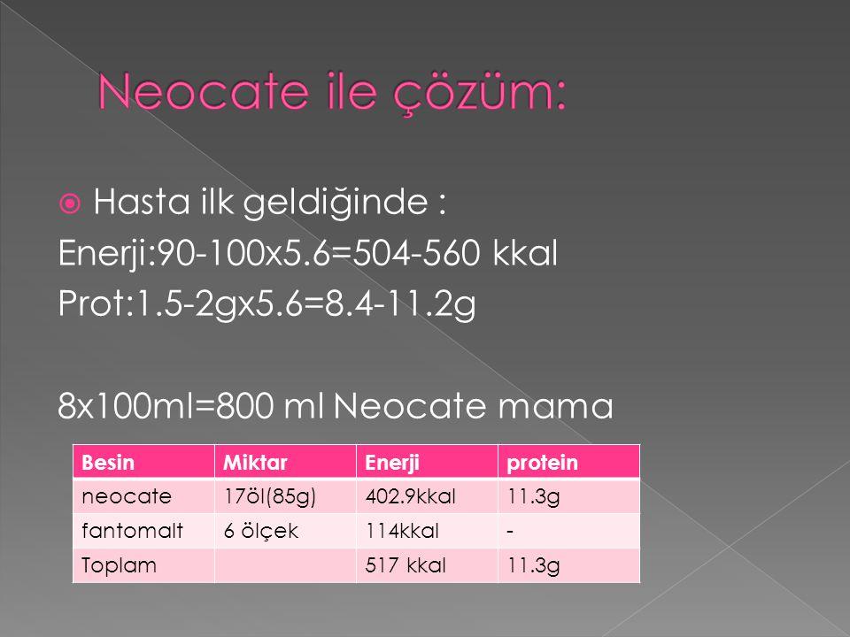  Hasta ilk geldiğinde : Enerji:90-100x5.6=504-560 kkal Prot:1.5-2gx5.6=8.4-11.2g 8x100ml=800 ml Neocate mama BesinMiktarEnerjiprotein neocate17öl(85g)402.9kkal11.3g fantomalt6 ölçek114kkal- Toplam517 kkal11.3g