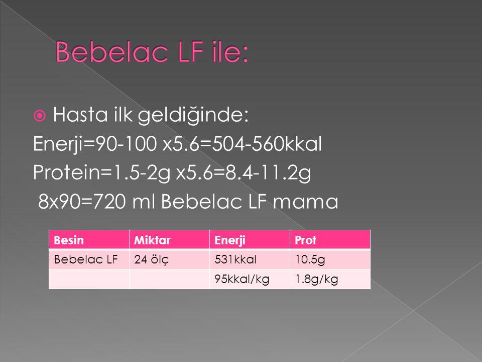  Hasta ilk geldiğinde: Enerji=90-100 x5.6=504-560kkal Protein=1.5-2g x5.6=8.4-11.2g 8x90=720 ml Bebelac LF mama BesinMiktarEnerjiProt Bebelac LF24 ölç531kkal10.5g 95kkal/kg1.8g/kg