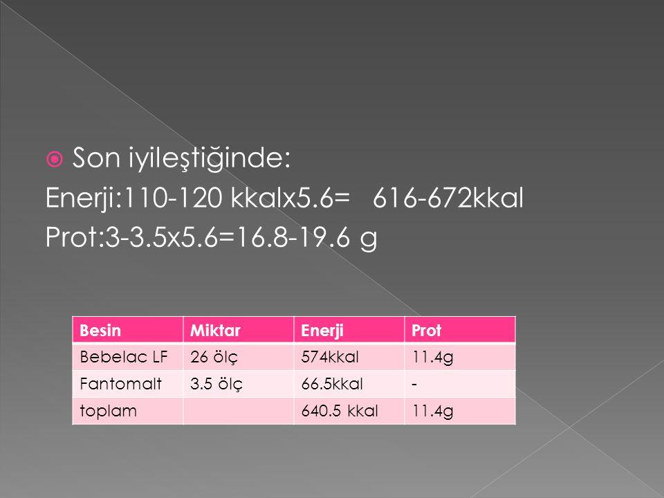  Son iyileştiğinde: Enerji:110-120 kkalx5.6=616-672kkal Prot:3-3.5x5.6=16.8-19.6 g BesinMiktarEnerjiProt Bebelac LF26 ölç574kkal11.4g Fantomalt3.5 ölç66.5kkal- toplam640.5 kkal11.4g