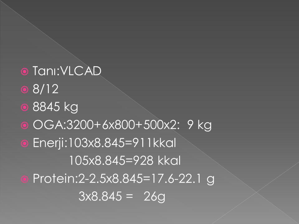  Tanı:VLCAD  8/12  8845 kg  OGA:3200+6x800+500x2: 9 kg  Enerji:103x8.845=911kkal 105x8.845=928 kkal  Protein:2-2.5x8.845=17.6-22.1 g 3x8.845 = 26g