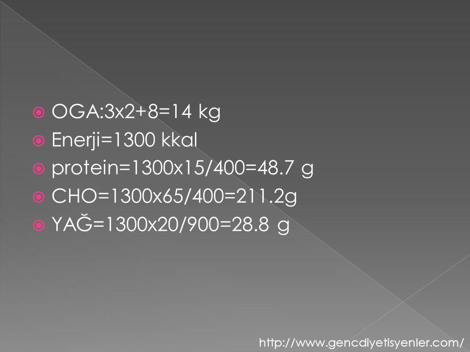  OGA:3x2+8=14 kg  Enerji=1300 kkal  protein=1300x15/400=48.7 g  CHO=1300x65/400=211.2g  YAĞ=1300x20/900=28.8 g http://www.gencdiyetisyenler.com/