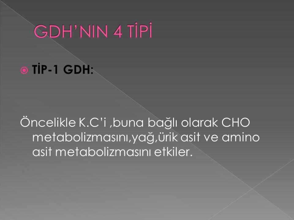  TİP-1 GDH: Öncelikle K.C'i,buna bağlı olarak CHO metabolizmasını,yağ,ürik asit ve amino asit metabolizmasını etkiler.