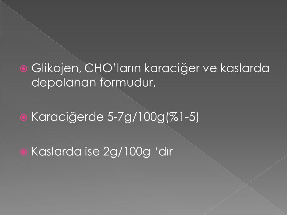  Glikojen, CHO'ların karaciğer ve kaslarda depolanan formudur.  Karaciğerde 5-7g/100g(%1-5)  Kaslarda ise 2g/100g 'dır
