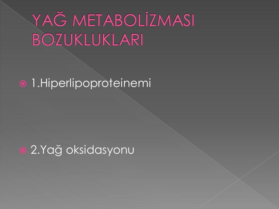  1.Hiperlipoproteinemi  2.Yağ oksidasyonu