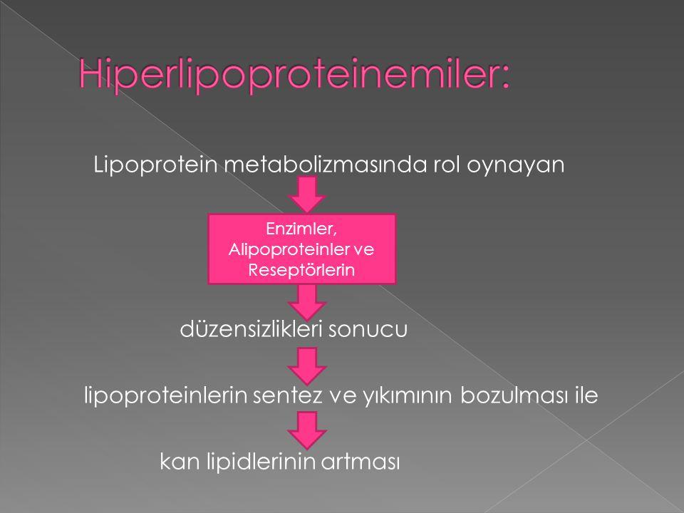 Lipoprotein metabolizmasında rol oynayan düzensizlikleri sonucu lipoproteinlerin sentez ve yıkımının bozulması ile kan lipidlerinin artması Enzimler, Alipoproteinler ve Reseptörlerin