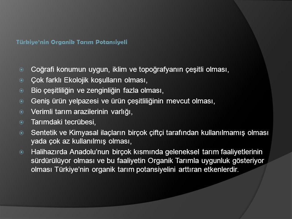 Türkiye'nin Organik Tarım Potansiyeli  Coğrafi konumun uygun, iklim ve topoğrafyanın çeşitli olması,  Çok farklı Ekolojik koşulların olması,  Bio çeşitliliğin ve zenginliğin fazla olması,  Geniş ürün yelpazesi ve ürün çeşitliliğinin mevcut olması,  Verimli tarım arazilerinin varlığı,  Tarımdaki tecrübesi,  Sentetik ve Kimyasal ilaçların birçok çiftçi tarafından kullanılmamış olması yada çok az kullanılmış olması,  Halihazırda Anadolu'nun birçok kısmında geleneksel tarım faaliyetlerinin sürdürülüyor olması ve bu faaliyetin Organik Tarımla uygunluk gösteriyor olması Türkiye'nin organik tarım potansiyelini arttıran etkenlerdir.