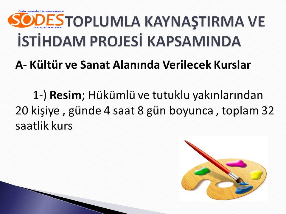 A- Kültür ve Sanat Alanında Verilecek Kurslar 1-) Resim; Hükümlü ve tutuklu yakınlarından 20 kişiye, günde 4 saat 8 gün boyunca, toplam 32 saatlik kurs